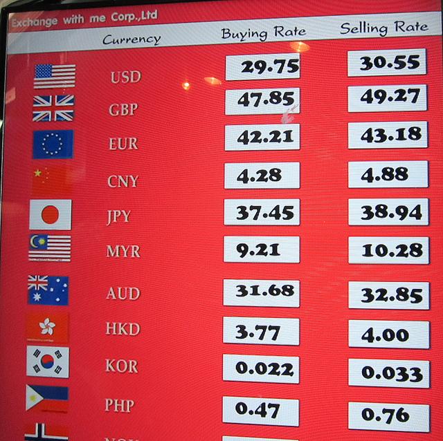A valuta árfolyam helye a gazdaságban
